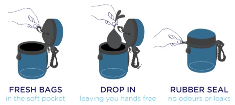 Fresh Bags storage, drop in, and seal with no odours or leaks